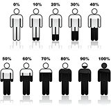 Percentage of people infographic icons
