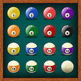 Complete set of balls for pool