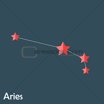 Aries Zodiac Sign of the Beautiful Bright Stars Vector Illustrat