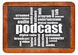 podcast word cloud on blackboard