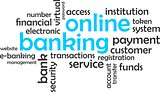 word cloud - online banking