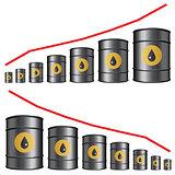 Oil barrels chart