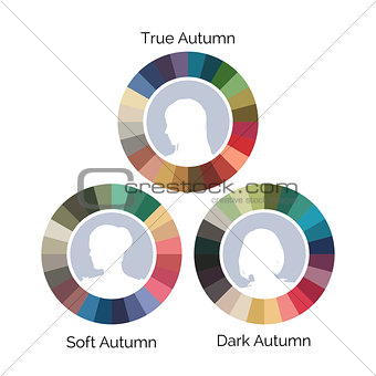 Autumn type color palletes