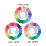 Spring type color palletes