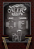 beer menu on the brick wall background
