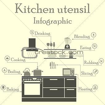 Kitchen utensil  infographics