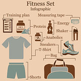 Fitness set  infographics