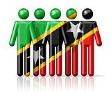 Flag of Saint Kitts And Nevis on stick figure