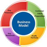Business model business diagram illustration