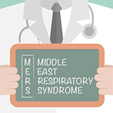 Mers Term Explanation