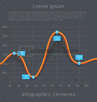 Modern orange 3d business diagram graph infographic elements