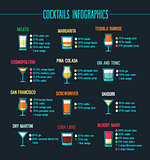 Cocktails infographic set.