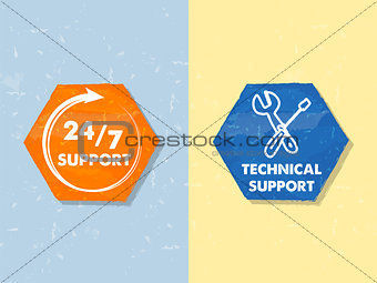 24/7 support and technical support with tools sign, two grunge h