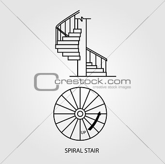 Top view and side view of a Spiral Staircase