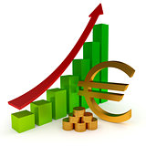 Euro sign Diagram business