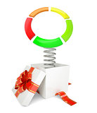 Gift box with red band and colorful circle