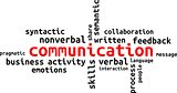 word cloud - communication