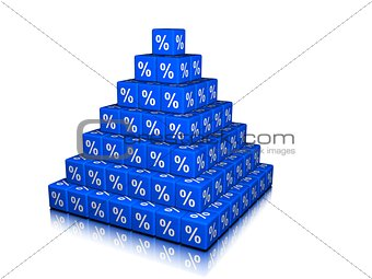 A Pyramid with percent Cubes