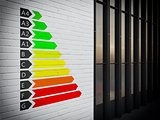 Energy certification