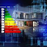 Villa Energy certification