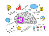 Colored brain picture with symbols