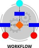vector - workflow