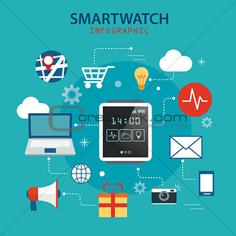 smart watch technology concept background