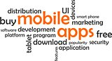 word cloud - mobile apps