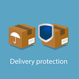 delivery package shipping protection insurance