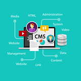 cms content management system website