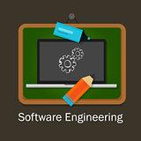 software engineering computer gear development study