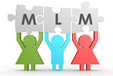 MLM - Multi Level Marketing puzzle in a line
