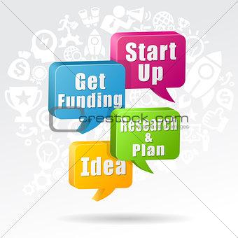 Business Start Up Concept Speech Bubbles