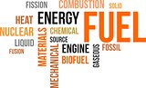 word cloud - fuel