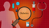 diabetes mellitus diabetic diagnosis medication problem health icon