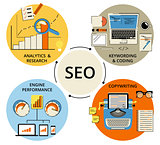 Infographic flat concept illustration of SEO
