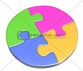 Four parts of a puzzle