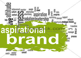 Aspirational brand cloud with green banner