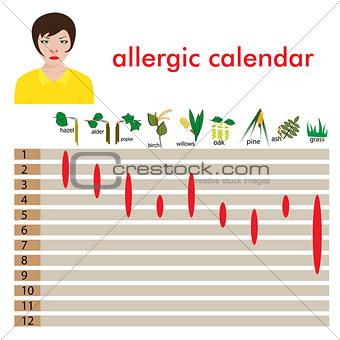 allergy calendar