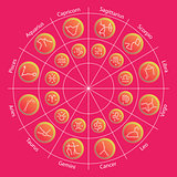 Zodiac signs and constellations in circle in flat style. Set of colorful icons. Vector illustration. Horoscopes infographics.