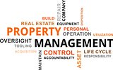 word cloud - property management