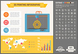 Three D printing flat design Infographic Template