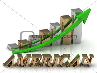 AMERICAN- inscription of gold letters and Graphic growth