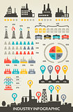 Info graphics industry
