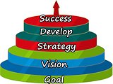 Success with arrow, business plan