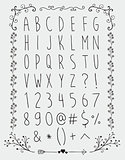 Simple Hand Drawn English Alphabet Letters and Numbers