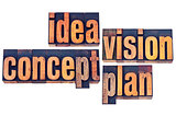 idea, vision, concept and plan typography