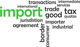 word cloud - import
