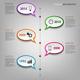 Time line info graphic with colorful dialogs bubbles template