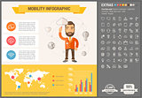 Mobility flat design Infographic Template